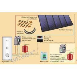 Zestaw solarny ZSH-5 pentaSol plus KOSPEL