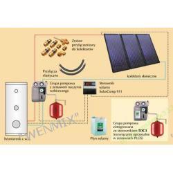 Zestaw solarny ZSH-3 triSol KOSPEL