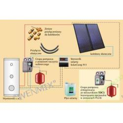 Zestaw solarny ZSH-2 duoSol plus KOSPEL