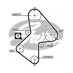 5212XS G 5212XS PASEK ROZRZADU MITS CARISMA/VOLVO S40 1.9TD 96-00/LUBLIN INTRAL 2005 SZT GATES PASKI [882032]...