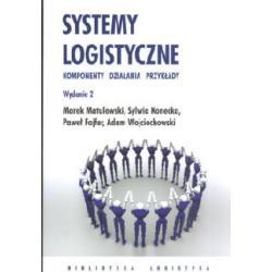 Systemy Logistyczne Komponenty Działania Przykła