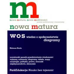 NOWA MATURA WOS DIAGRAMY MATEUSZ BINDA