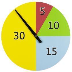Zegar organizujący czas Plan Daltoński Pokój dziecięcy
