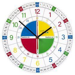 Zegar edukacyjny dla dzieci nauczycielski ZK1 Pokój dziecięcy