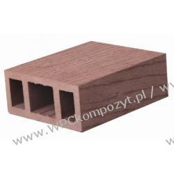 Deska na ogrodzenia, kompozyt drewna, WPC, 90x40mm -  kolor brązow, WPC12