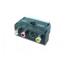 Adapter EURO/SVHS-3RCA (CHINCH)