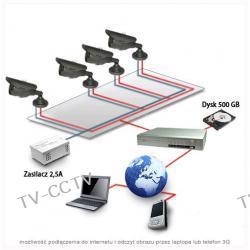 BOX 4 TV-CCTV MINI