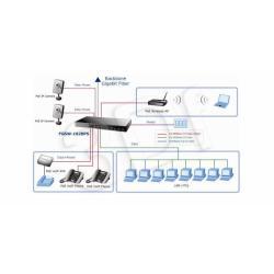 """PLANET /Zarządzalny/ (FGSW-1828PS) - 16 x 10/100 (8 x PoE) + 2 x 1000Base-T/SFP - 7.2Gbps, 4K, 2.75Mbit 19"""""""
