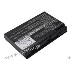 Acer TravelMate 290 / BATCL50L 4400mAh 65.12Wh Li-Ion 14.8V ciemnoszary (Cameron Sino) Baterie