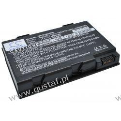 Toshiba Satellite M35X / PA3395U-1BRS 2200mAh 32.56Wh Li-Ion 14.8V (Cameron Sino) Inny sprzęt medyczny