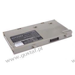 Dell Latitude D400 / 312-0095 3600mAh 39.96Wh Li-Ion 11.1V (Cameron Sino) Głośniki przenośne