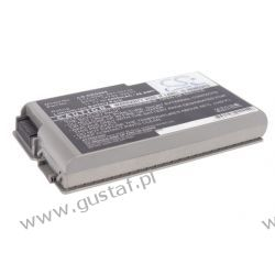 Dell Latitude D500 / 0X217 4400mAh 48.84Wh Li-Ion 11.1V srebrny metalik (Cameron Sino) IBM, Lenovo