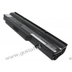 Fujitsu Amilo Li1720 / BTP-BAK8 4400mAh 48.84Wh Li-Ion 11.1V (Cameron Sino)
