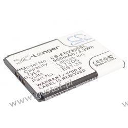 Sony Ericsson C702 / BST-33 900mAh 3.33Wh Li-Ion 3.7V (Cameron Sino) Przyrządy pomiarowe