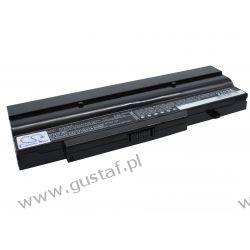 Fujitsu Amilo Li1720 / BTP-BAK8 6600mAh 73.26Wh Li-Ion 11.1V (Cameron Sino) Głośniki przenośne