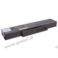 Dell Inspiron 1425 / 1ZS070C 4400mAh 48.84Wh Li-Ion 11.1V (Cameron Sino) Pozostałe