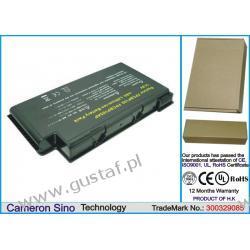 Fujitsu LifeBook N6010 / FPCBP105 4400mAh Li-Ion 14.8V (Cameron Sino) Głośniki przenośne