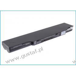 Fujitsu LifeBook LH520 / CP477891-01 4400mAh 48.84Wh Li-Ion 11.1V (Cameron Sino) Akumulatory