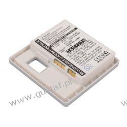Dell Axim X3 / X1111 2000mAh 7.40Wh Li-Ion 3.7V srebrny (Cameron Sino) Inni producenci