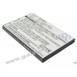 Dell Mini 5 / 20QFO 1530mAh 5.66Wh Li-Ion 3.7V (Cameron Sino) IBM, Lenovo