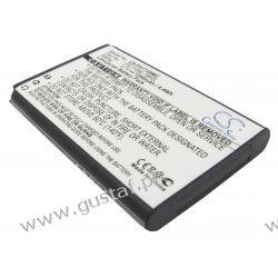 Toshiba PX1728 1200mAh 4.44Wh Li-Ion 3.7V (Cameron Sino) Dell