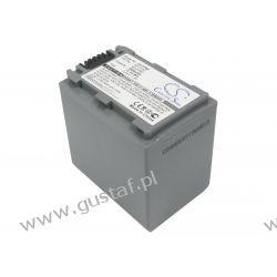 Sony NP-FP80 1800mAh 13.32Wh Li-Ion 7.4V (Cameron Sino) Akumulatory