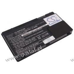 Dell Inspiron N301 / 09VJ64 3600mAh 39.96Wh 11.1V Li-Ion (Cameron Sino) Akumulatory