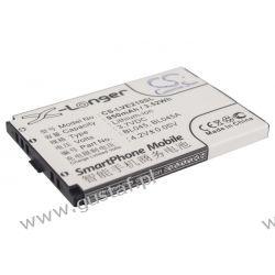 Lenovo E118 / BL045 950mAh 3.52Wh Li-Ion 3.7V (Cameron Sino) Dell