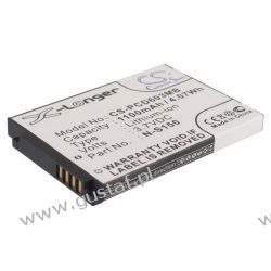 Philips SCD603 / SN-S150 1100mAh 4.07Wh Li-Ion 3.7V (Cameron Sino) Akcesoria dla dzieci