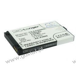 Emporia SafetyPlus / AK-A3660 1100mAh 4.07Wh Li-Ion 3.7V (Cameron Sino) Pozostałe