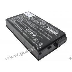 Medion LI4402 / 101069 4400mAh 65.12Wh Li-Ion 14.8V (Cameron Sino) Inni producenci