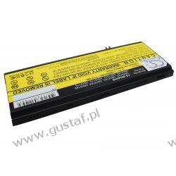 IBM Thinkpad G40 / 08K8182 6600mAh 71.28Wh Li-Ion 10.8V (Cameron Sino)