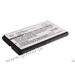 BlackBerry 8700 / C-S2 1000mAh 3.70Wh Li-Ion 3.7V (Cameron Sino)