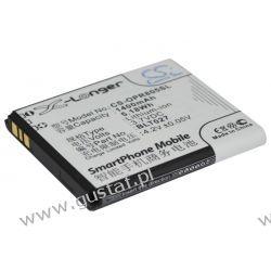 Oppo R803 / BLT027 1400mAh 5.18Wh Li-Ion 3.7V (Cameron Sino) Pozostałe