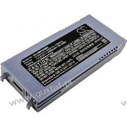 GE Logiq E / 5120410-2 4400mAh 65.12Wh Li-Ion 14.8V (Cameron Sino) Akumulatory