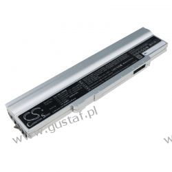 Panasonic CF-LX3 / CF-VZSU90E 6800mAh 73.44Wh Li-Ion 10.8V srebrny (Cameron Sino) Akumulatory