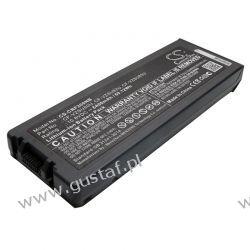 Panasonic Toughbook CF-C2 / CF-VZSU80U 6400mAh 69.12Wh Li-Ion 10.8V (Cameron Sino) Komputery