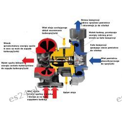 MAHLE 127TC15121000 turbina CAT turbosprężarka 6N8477, 0R5824, 6N8566 Halogeny