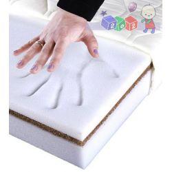 Materace Klupś Komfort do łóżeczka Kompakt 120x80x9 + 80x52...