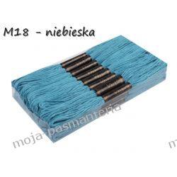 M18 - MULINA NIEBIESKA Aplikacje