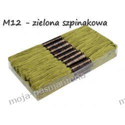 M12 - MULINA ZIELONA SZPINAKOWA Aplikacje