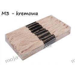 M3 - MULINA KREMOWA Aplikacje