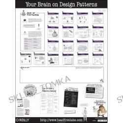 Head First Design Patterns Poster (Head First) (Poster)