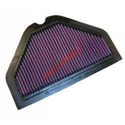 Filtr powietrza K&N ZX-11 ZX11 ZX 11 93-01