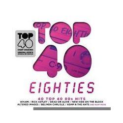 Musik: Top 40-Eighties