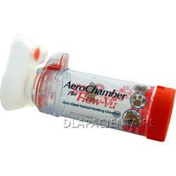 AeroChamber Plus Flow-Vu ze wskaźnikiem przepływu i maseczką dla dzieci