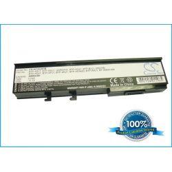 Acer Aspire 3620 / BTP-ASJ1 4400mAh 48.8Wh Li-Ion 11.1V (Cameron Sino)...