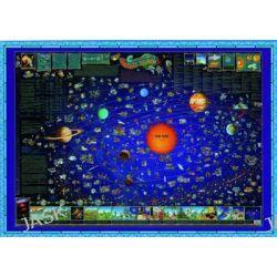 Mapa świata dla dzieci - System słoneczny