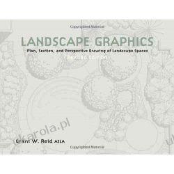 Landscape Graphics Lotnictwo