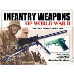 INFANTRY WEAPONS OF WORLD WAR II Jan Suermondt Kalendarze ścienne
